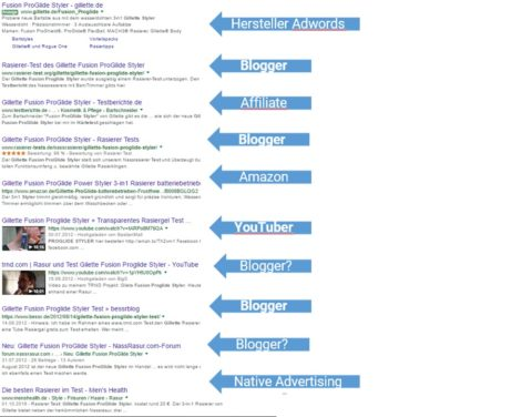 Blogartikel und Youtube Video von Influencern auf der ersten Seite bei Google